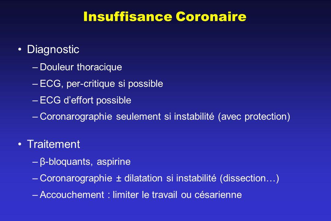 Insuffisance Coronaire Diagnostic –Douleur thoracique –ECG, per-critique si possible –ECG deffort possible –Coronarographie seulement si instabilité (