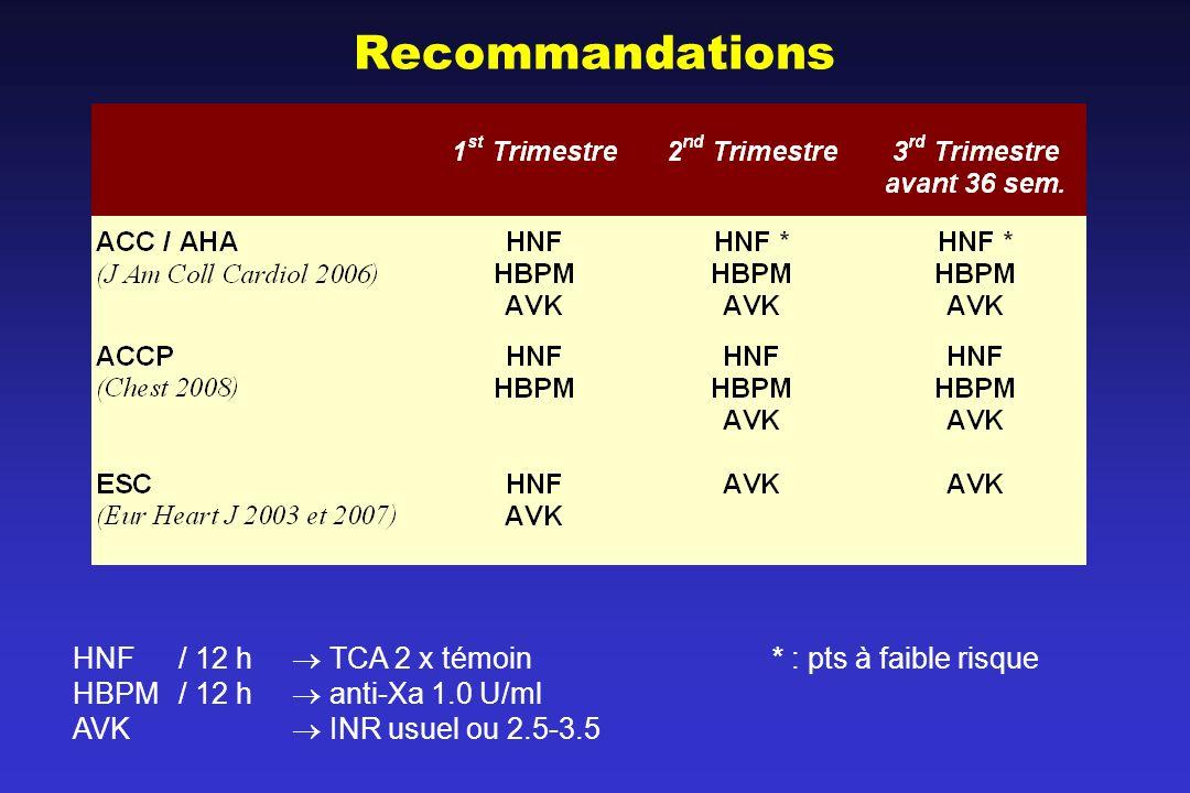 Recommandations HNF / 12 h TCA 2 x témoin * : pts à faible risque HBPM / 12 h anti-Xa 1.0 U/ml AVK INR usuel ou 2.5-3.5