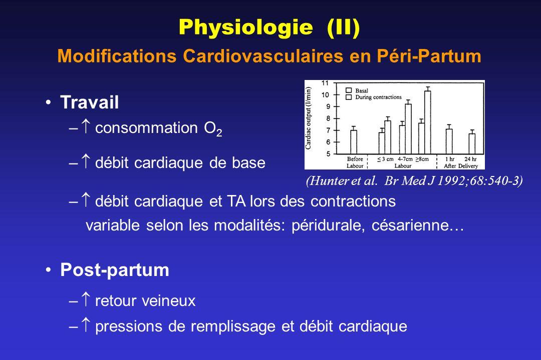 Physiologie (II) Modifications Cardiovasculaires en Péri-Partum Travail – consommation O 2 – débit cardiaque de base – débit cardiaque et TA lors des