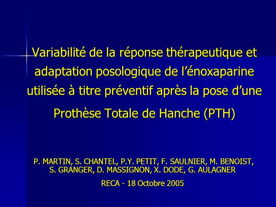 Enoxaparine : HBPM indiquée dans la prophylaxie des thromboses veineuses profondes (TVP), à posologie standard (40mg X 1/jour), en particulier en chirurgie orthopédique Enoxaparine : HBPM indiquée dans la prophylaxie des thromboses veineuses profondes (TVP), à posologie standard (40mg X 1/jour), en particulier en chirurgie orthopédique Incidence des thromboses malgré le traitement préventif : de 5 à 15% selon les études, dans les PTH Incidence des thromboses malgré le traitement préventif : de 5 à 15% selon les études, dans les PTH Variabilité pharmacocinétique (PK) des HBPM Variabilité pharmacocinétique (PK) des HBPM à doses préventives ?à doses préventives .