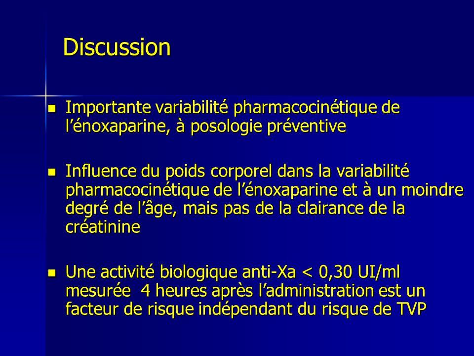 Importante variabilité pharmacocinétique de lénoxaparine, à posologie préventive Importante variabilité pharmacocinétique de lénoxaparine, à posologie