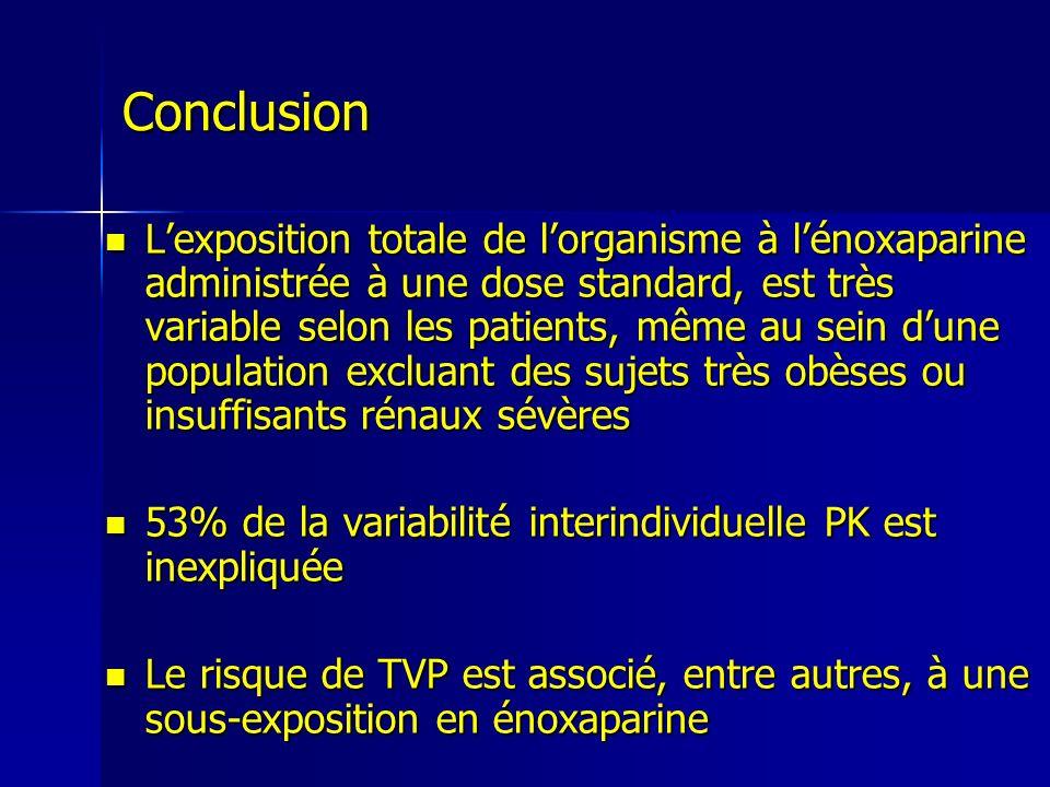 Lexposition totale de lorganisme à lénoxaparine administrée à une dose standard, est très variable selon les patients, même au sein dune population ex