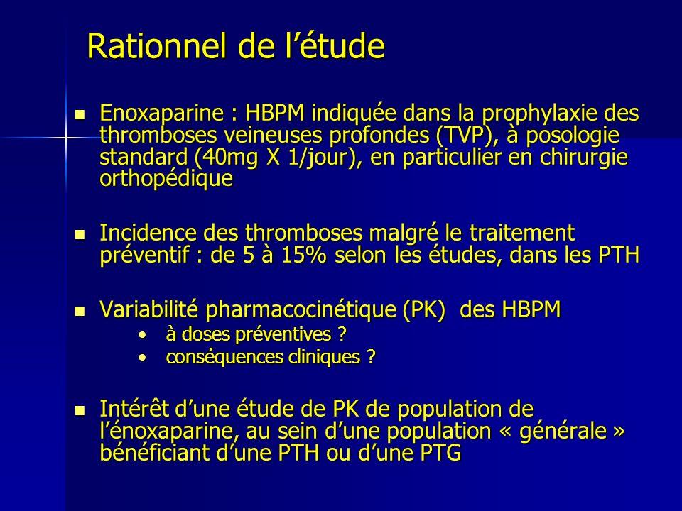 Enoxaparine : HBPM indiquée dans la prophylaxie des thromboses veineuses profondes (TVP), à posologie standard (40mg X 1/jour), en particulier en chir