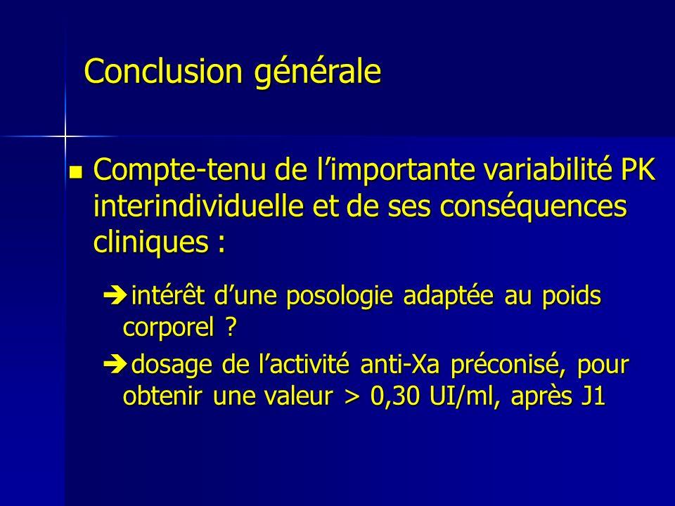 Compte-tenu de limportante variabilité PK interindividuelle et de ses conséquences cliniques : Compte-tenu de limportante variabilité PK interindividu
