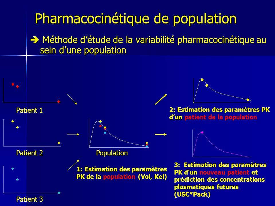 2: Estimation des paramètres PK dun patient de la population 3: Estimation des paramètres PK dun nouveau patient et prédiction des concentrations plas