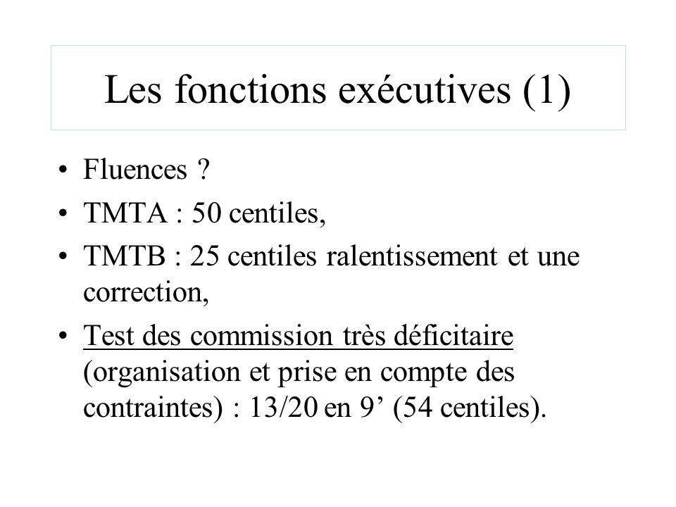 Les fonctions exécutives (1) Fluences ? TMTA : 50 centiles, TMTB : 25 centiles ralentissement et une correction, Test des commission très déficitaire