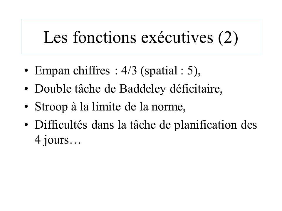 Les fonctions exécutives (2) Empan chiffres : 4/3 (spatial : 5), Double tâche de Baddeley déficitaire, Stroop à la limite de la norme, Difficultés dan