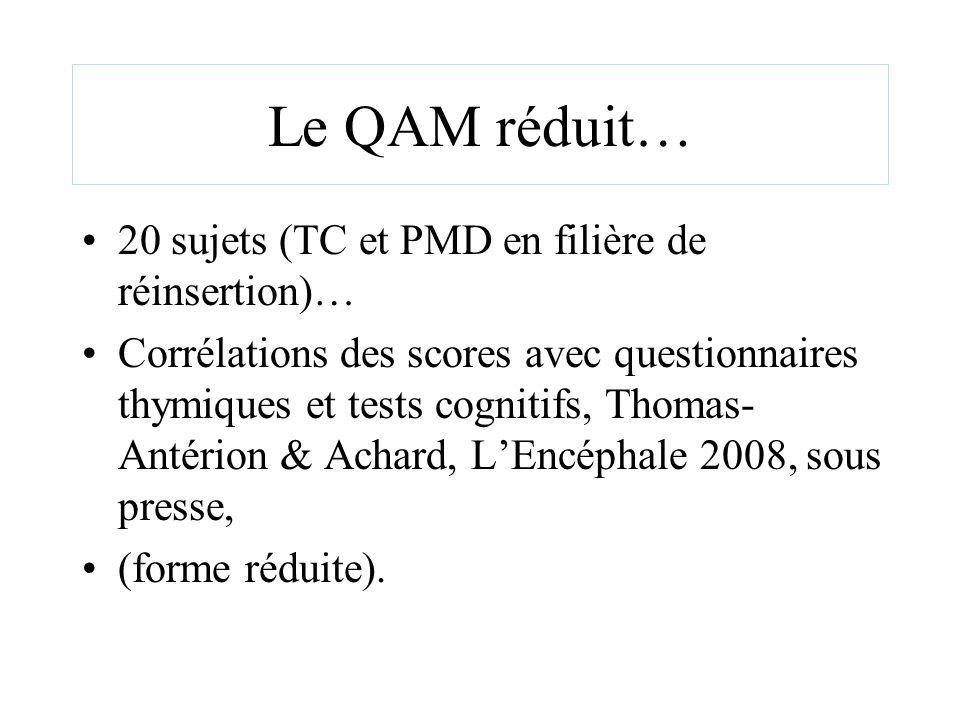 Le QAM réduit… 20 sujets (TC et PMD en filière de réinsertion)… Corrélations des scores avec questionnaires thymiques et tests cognitifs, Thomas- Anté