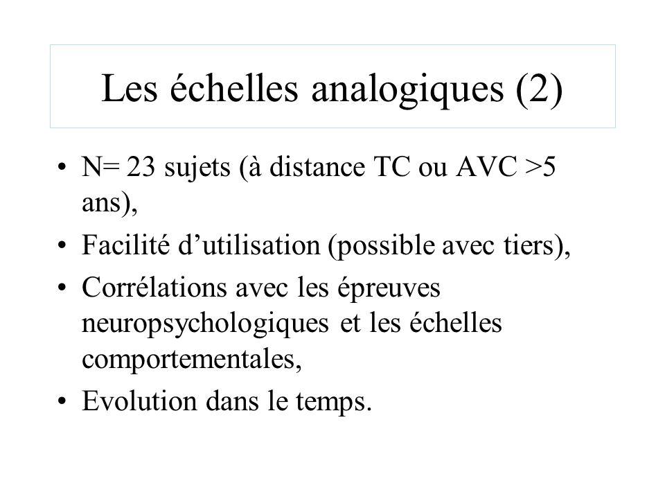 Les échelles analogiques (2) N= 23 sujets (à distance TC ou AVC >5 ans), Facilité dutilisation (possible avec tiers), Corrélations avec les épreuves n