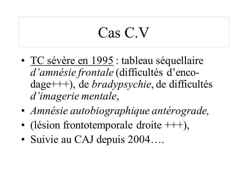 Cas C.V TC sévère en 1995 : tableau séquellaire damnésie frontale (difficultés denco- dage+++), de bradypsychie, de difficultés dimagerie mentale, Amn