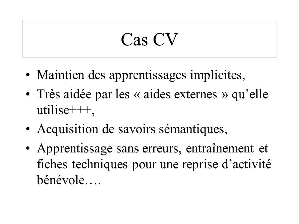 Cas CV Maintien des apprentissages implicites, Très aidée par les « aides externes » quelle utilise+++, Acquisition de savoirs sémantiques, Apprentiss