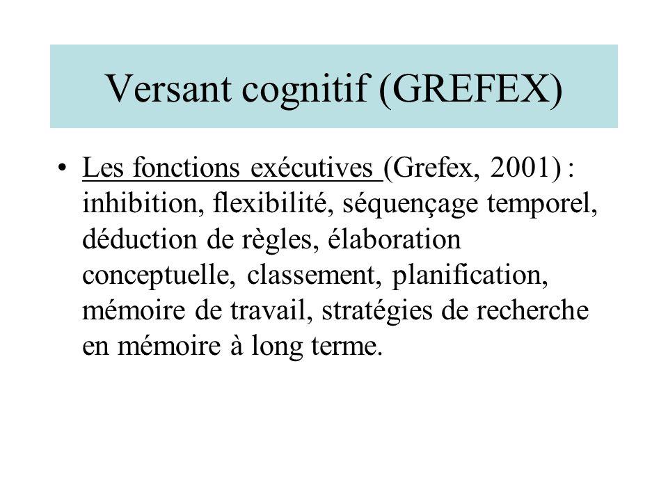 Versant cognitif (GREFEX) Les fonctions exécutives (Grefex, 2001) : inhibition, flexibilité, séquençage temporel, déduction de règles, élaboration con