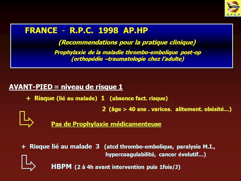 AVANT-PIED = niveau de risque 1 + Risque (lié au malade) 1 (absence fact. risque) 2 (âge > 40 ans. varices. alitement. obésité…) Pas de Prophylaxie mé