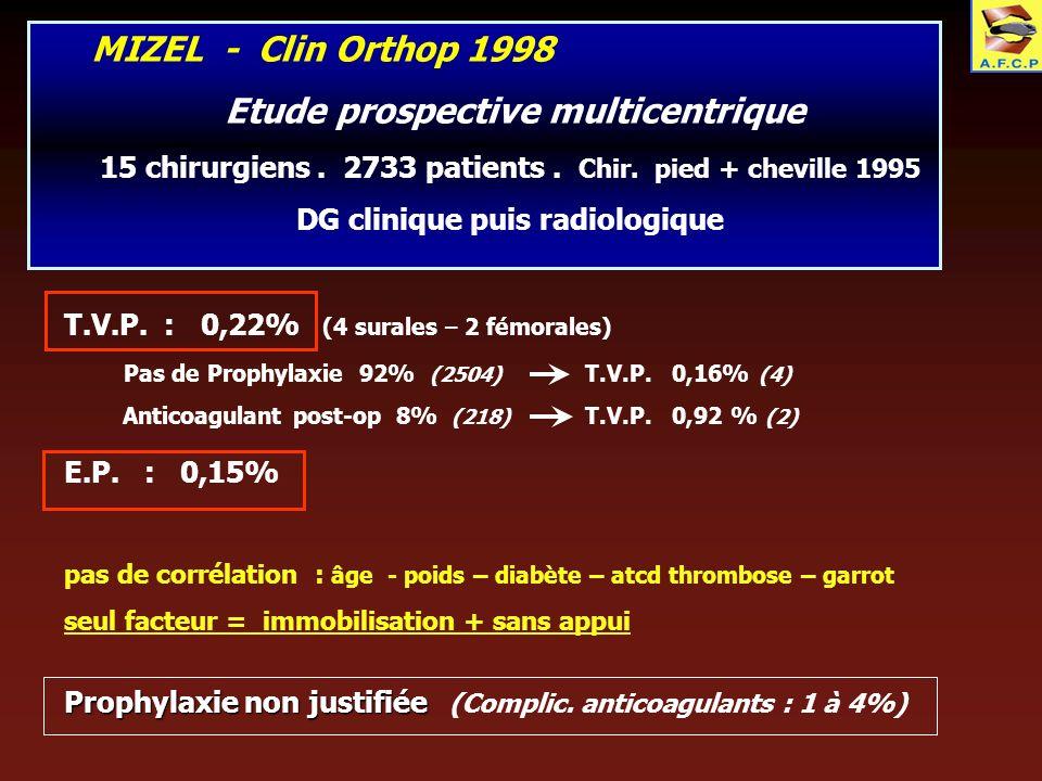 MIZEL - Clin Orthop 1998 Etude prospective multicentrique 15 chirurgiens. 2733 patients. Chir. pied + cheville 1995 DG clinique puis radiologique T.V.