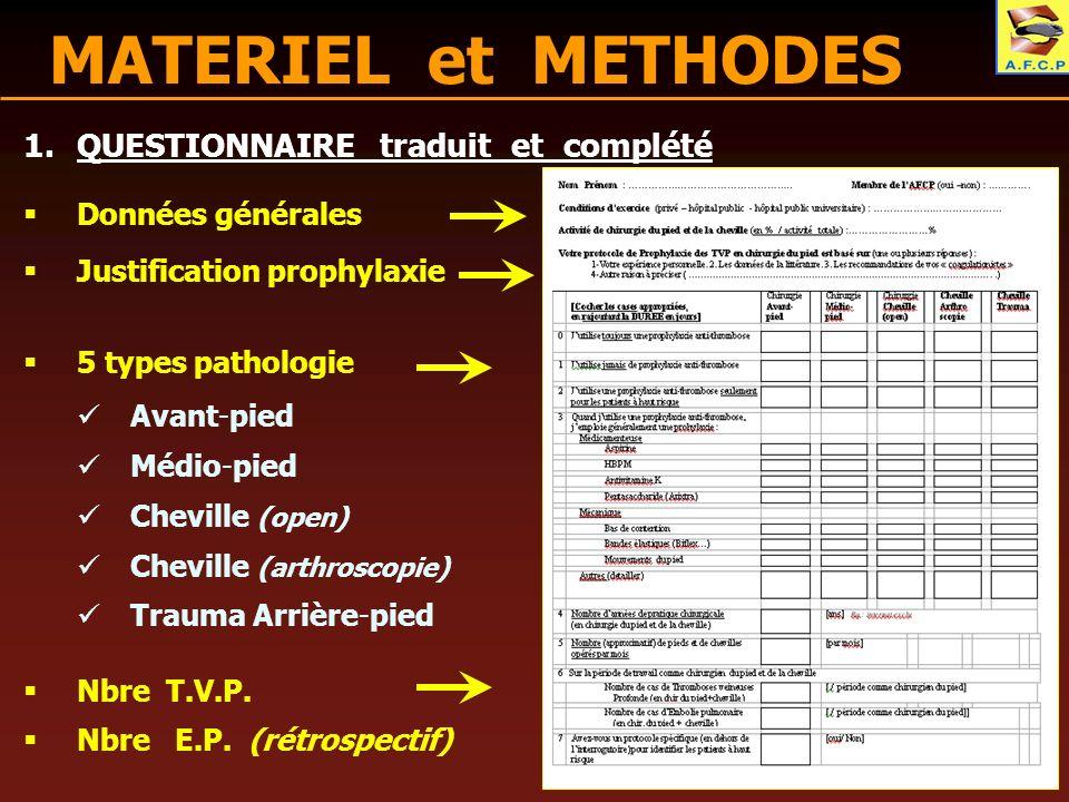 MATERIEL et METHODES 1.QUESTIONNAIRE traduit et complété Données générales Justification prophylaxie 5 types pathologie Avant-pied Médio-pied Cheville