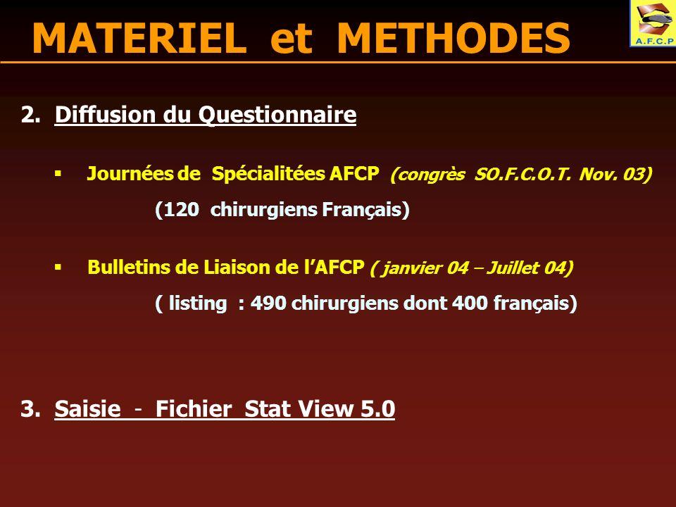 MATERIEL et METHODES 2. Diffusion du Questionnaire Journées de Spécialitées AFCP (congrès SO.F.C.O.T. Nov. 03) (120 chirurgiens Français) Bulletins de