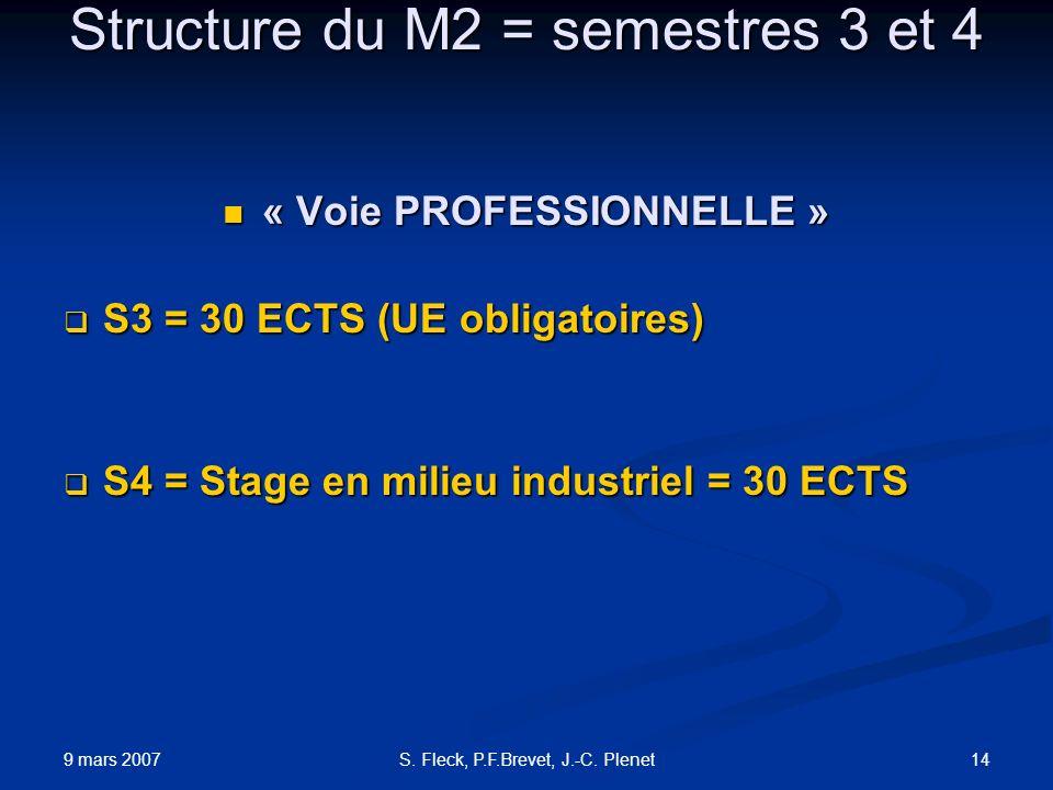 9 mars 2007 14S. Fleck, P.F.Brevet, J.-C. Plenet Structure du M2 = semestres 3 et 4 « Voie PROFESSIONNELLE » « Voie PROFESSIONNELLE » S3 = 30 ECTS (UE