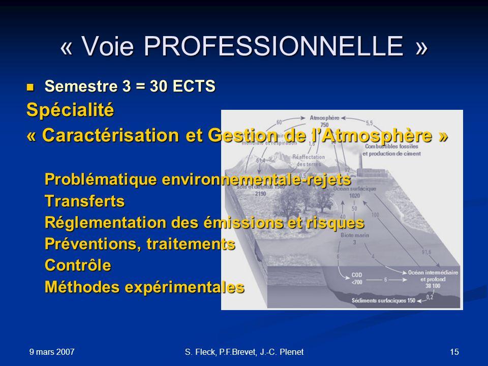 9 mars 2007 15S. Fleck, P.F.Brevet, J.-C. Plenet « Voie PROFESSIONNELLE » Semestre 3 = 30 ECTS Semestre 3 = 30 ECTSSpécialité « Caractérisation et Ges