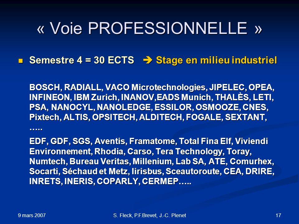 9 mars 2007 17S. Fleck, P.F.Brevet, J.-C. Plenet « Voie PROFESSIONNELLE » Semestre 4 = 30 ECTS Stage en milieu industriel Semestre 4 = 30 ECTS Stage e
