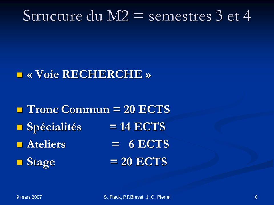 9 mars 2007 8S. Fleck, P.F.Brevet, J.-C. Plenet Structure du M2 = semestres 3 et 4 « Voie RECHERCHE » « Voie RECHERCHE » Tronc Commun = 20 ECTS Tronc