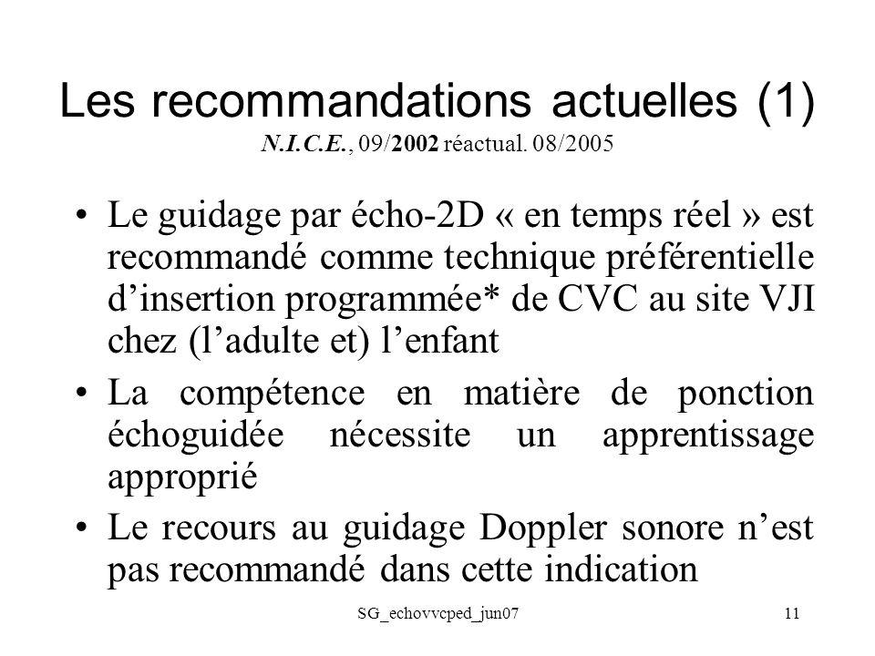SG_echovvcped_jun0711 Les recommandations actuelles (1) N.I.C.E., 09/2002 réactual. 08/2005 Le guidage par écho-2D « en temps réel » est recommandé co