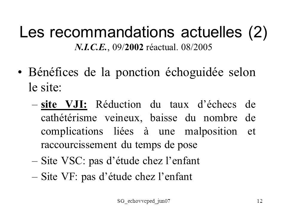 SG_echovvcped_jun0712 Les recommandations actuelles (2) N.I.C.E., 09/2002 réactual. 08/2005 Bénéfices de la ponction échoguidée selon le site: –site V