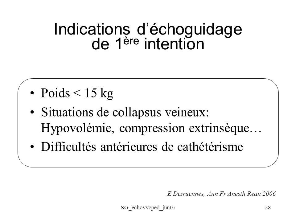 SG_echovvcped_jun0728 Indications déchoguidage de 1 ère intention Poids < 15 kg Situations de collapsus veineux: Hypovolémie, compression extrinsèque…