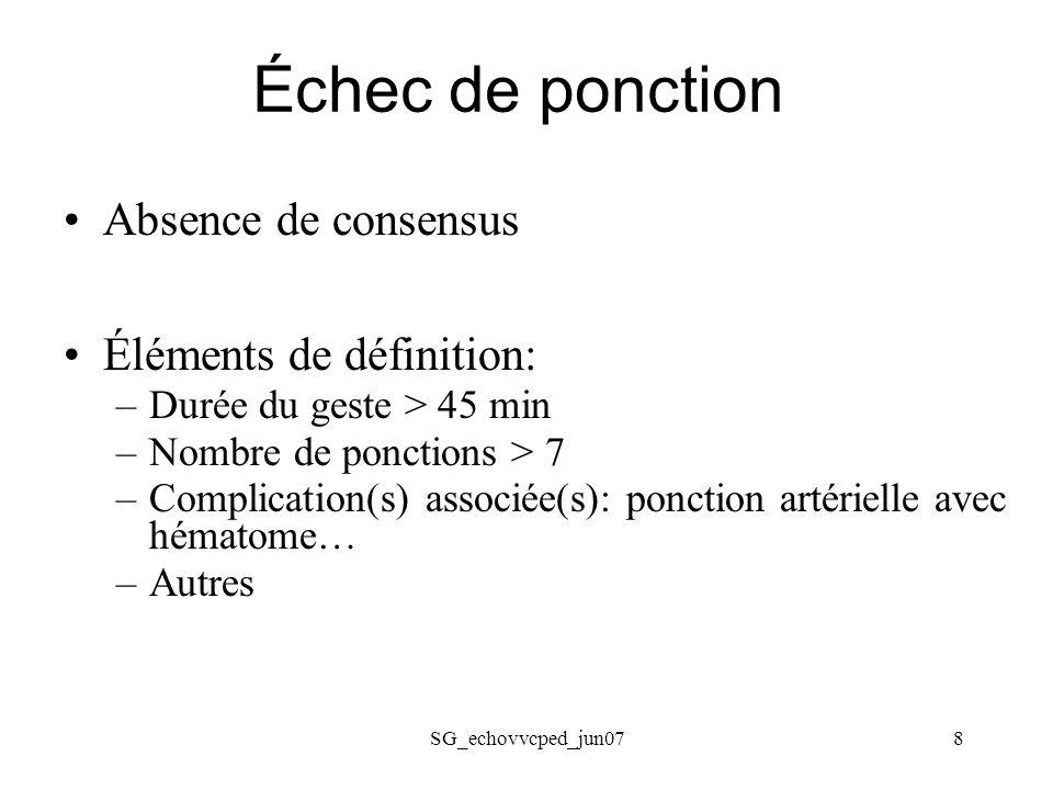 SG_echovvcped_jun078 Échec de ponction Absence de consensus Éléments de définition: –Durée du geste > 45 min –Nombre de ponctions > 7 –Complication(s)