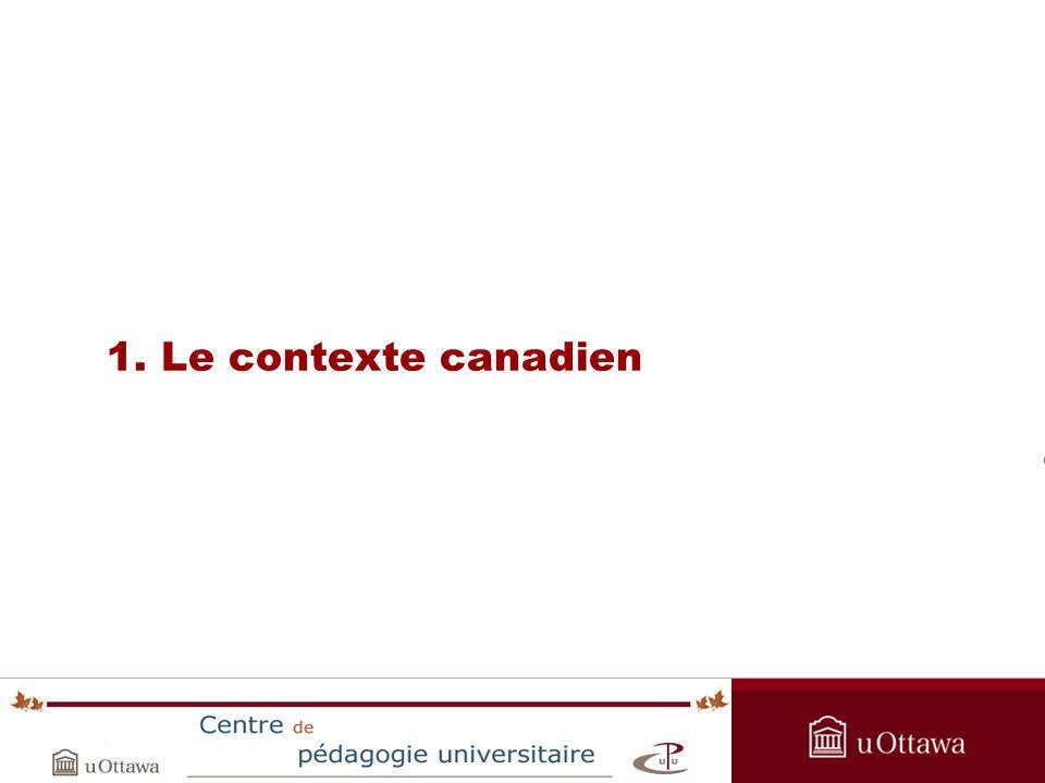 OPAS Summer Institute 2005 Commission sur la qualité de lenseignement supérieur en Ontario 1.