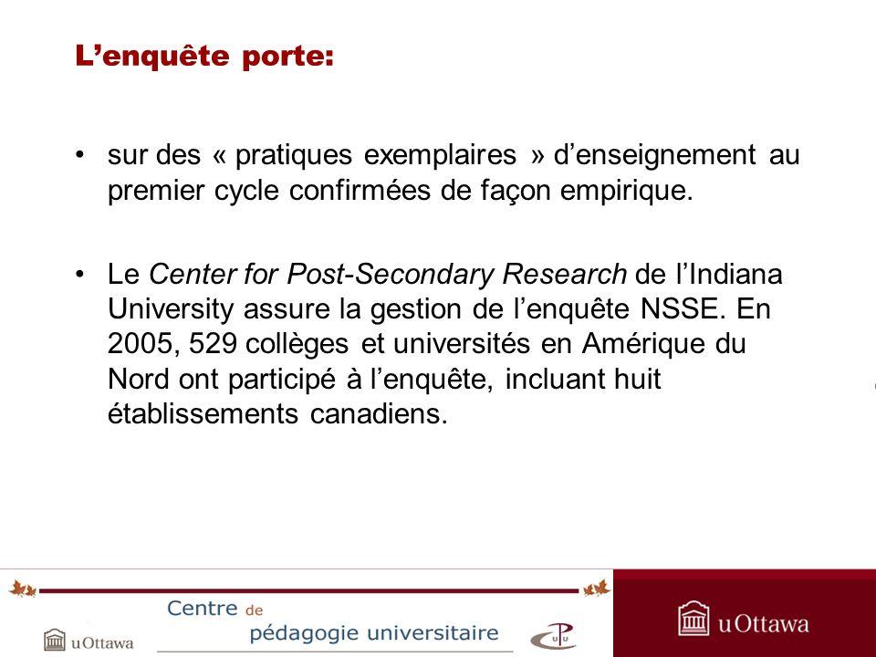 OPAS Summer Institute 2005 Lenquête porte: sur des « pratiques exemplaires » denseignement au premier cycle confirmées de façon empirique.