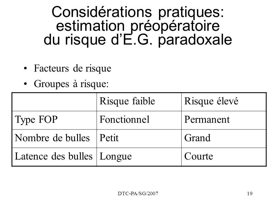 DTC-PA/SG/200719 Considérations pratiques: estimation préopératoire du risque dE.G. paradoxale Facteurs de risque Groupes à risque: Risque faibleRisqu