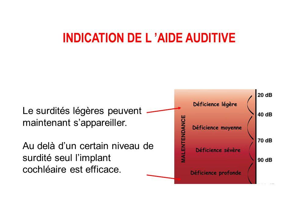 REHABILITATION DE LA SURDITE - Amplification du son… -.. par des aides auditives conventionnelles,