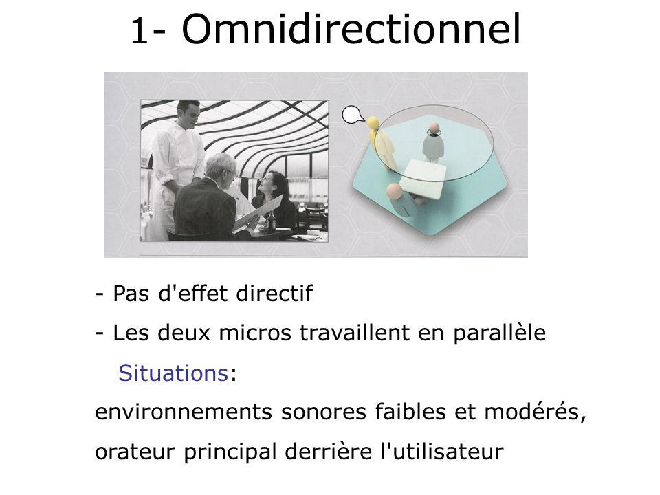 Micro Adaptatif Adaptatifs Omnidirectionnel Directivité partielle Directionnel