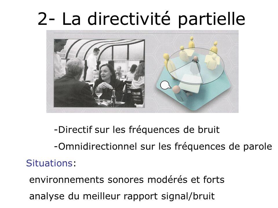 1- Omnidirectionnel - Pas d'effet directif - Les deux micros travaillent en parallèle Situations: environnements sonores faibles et modérés, orateur p