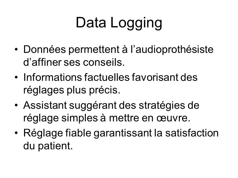 Data Logging Situation : Lappareil auditif a été réglé dans un environnement défini. Le patient lutilise dans des environnements variables. Laudioprot
