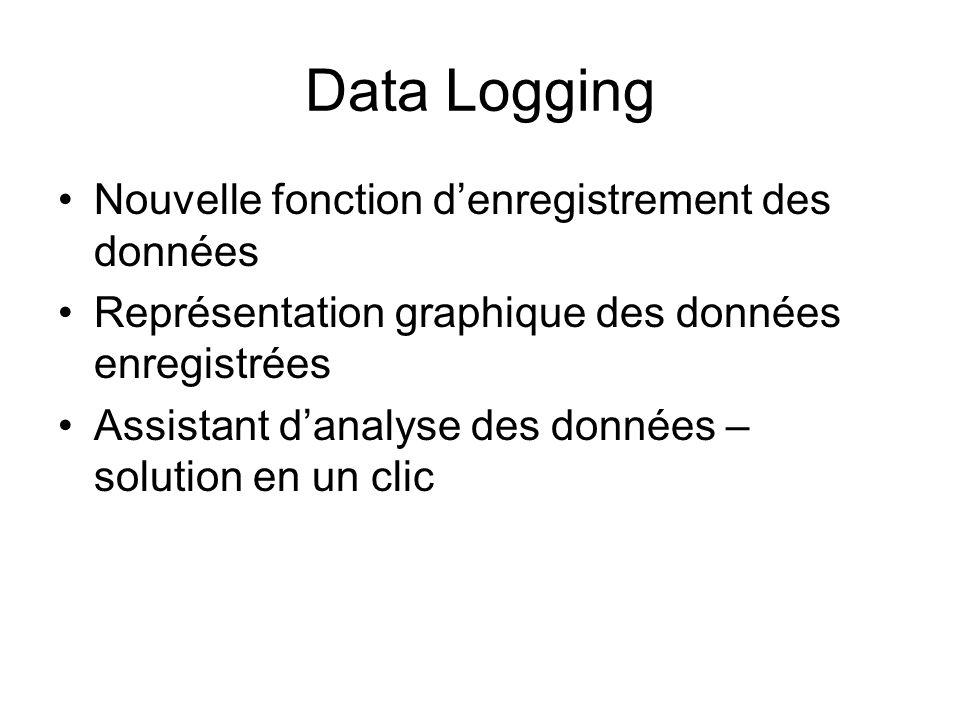 Data Logging Données permettent à laudioprothésiste daffiner ses conseils. Informations factuelles favorisant des réglages plus précis. Assistant sugg