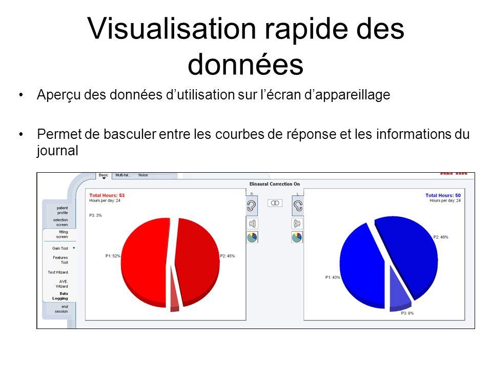 Data Logging Nouvelle fonction denregistrement des données Représentation graphique des données enregistrées Assistant danalyse des données – solution