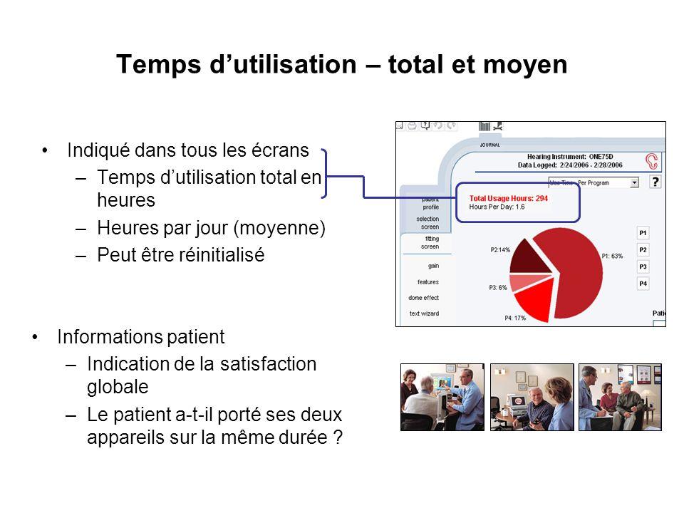 Data Logging - Écran Assistant – présente les résultats de lanalyse dynamique et suggère des solutions Zone graphique dynamique – représentation visue