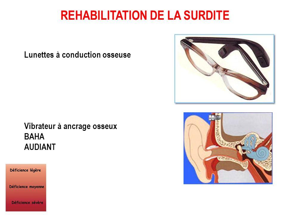 - Amplification du son… - Conduction osseuse….. vibration de los, - par vibreur externe, - par encrage osseux… REHABILITATION DE LA SURDITE