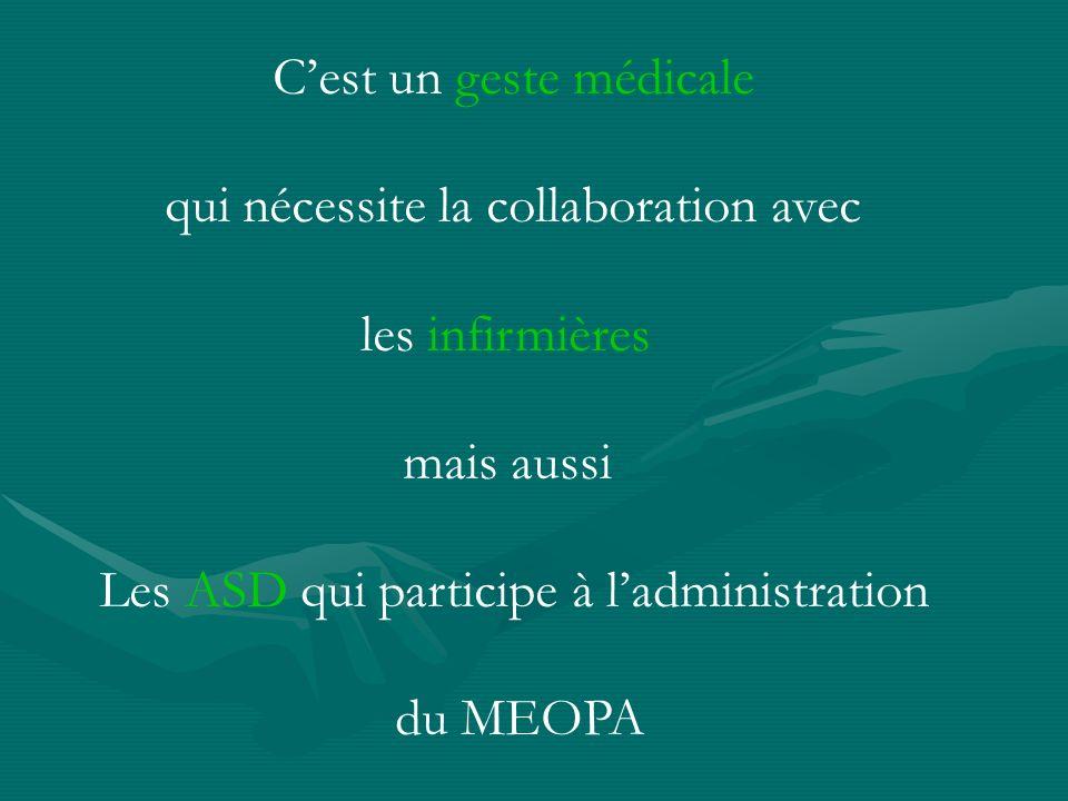 Cest un geste médicale qui nécessite la collaboration avec les infirmières mais aussi Les ASD qui participe à ladministration du MEOPA