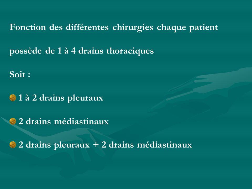 Fonction des différentes chirurgies chaque patient possède de 1 à 4 drains thoraciques Soit : 1 à 2 drains pleuraux 2 drains médiastinaux 2 drains ple