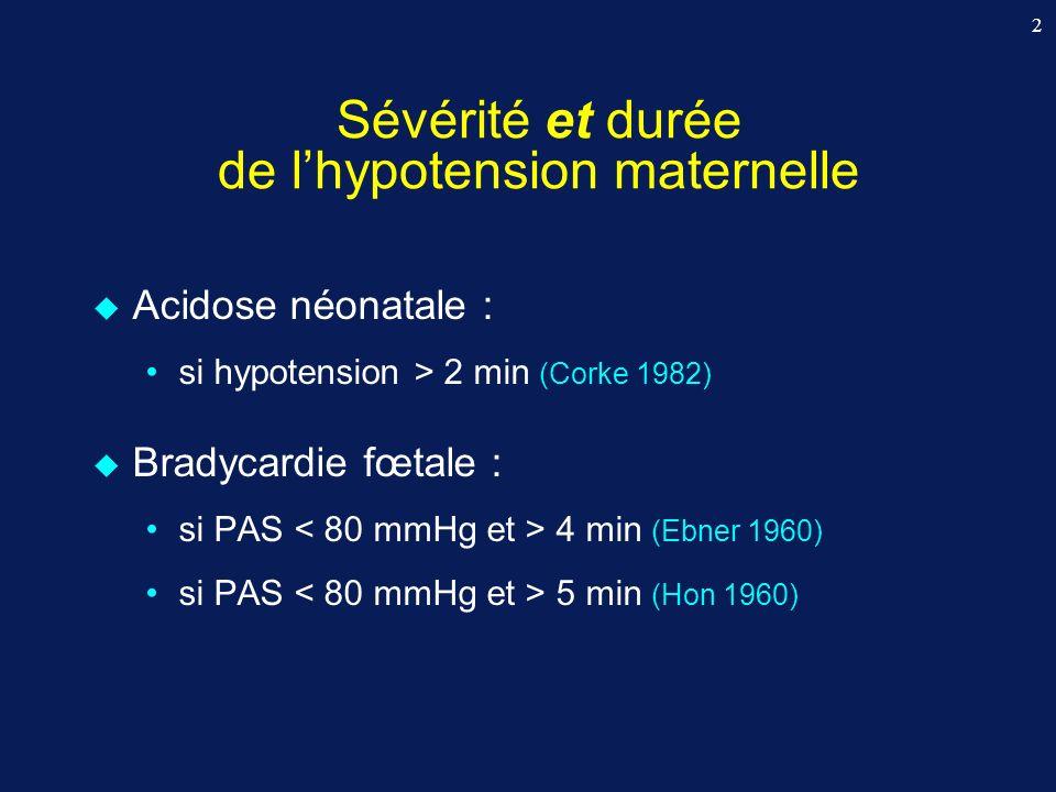33 Conclusions Bolus de Phényléphrine (± éphédrine) 50 µg/ml (± 3 mg/ml) maintenir la PAS à 90-100% de la valeur de base Co-remplissage rapide par Ringer Lactate (& HEA non CI) BAT & DLG & dépistage précoce de lhypotension : TA / 1 min Incision débutée dès que le NSS est adéquat RPC seulement pour situations délicates : bupi 5 mg