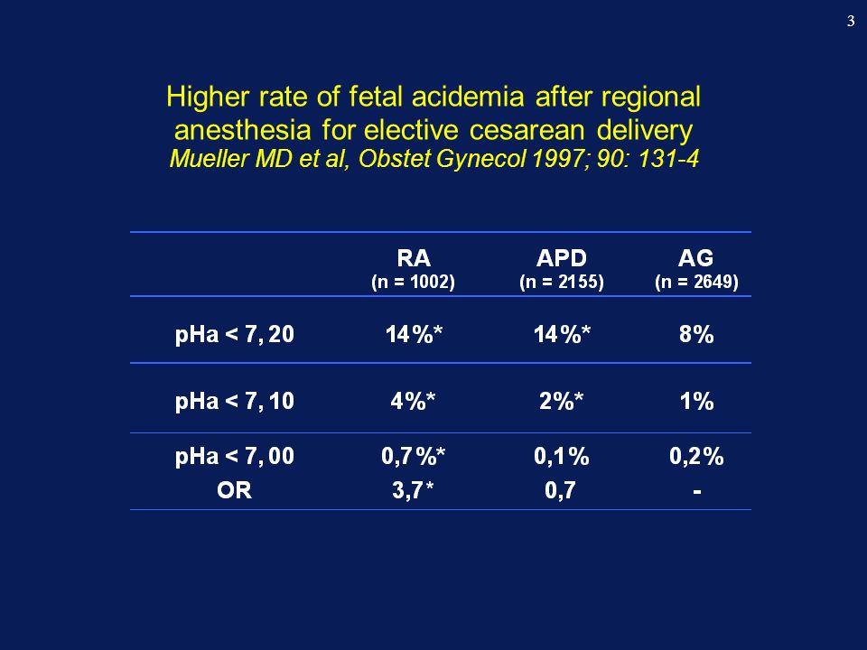4 Anesthesia mode for C-section and mortality in very preterm infant : an epidemiologic study in the EPIPAGE cohort Laudenbach V, Mercier FJ et al., IJOA 2009; 18: 142-9 Cohorte française EPIPAGE : 1338 grands prématurés (27 - 32 SA) nés par Césarienne