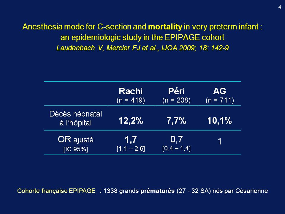 4 Anesthesia mode for C-section and mortality in very preterm infant : an epidemiologic study in the EPIPAGE cohort Laudenbach V, Mercier FJ et al., I