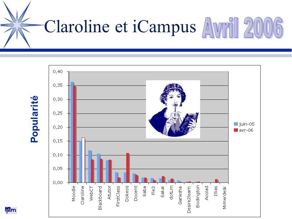 Claroline et iCampus Popularité