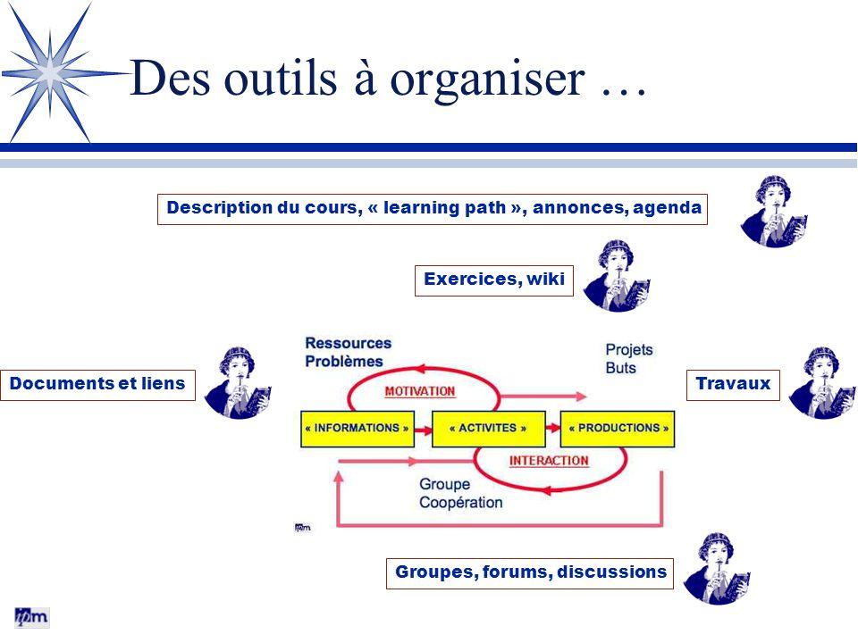 Description du cours, « learning path », annonces, agenda Exercices, wiki Documents et liensTravaux Groupes, forums, discussions