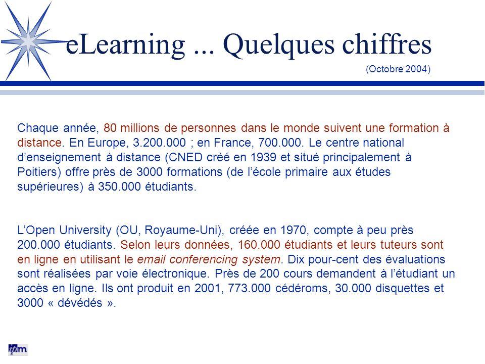 Des milliards de $$$$$$ … Musique en ligne (2006) 6,2 Milliards de $ Commerce en ligne (2002) 425 Milliards de $ http://www.preau.ccip.fr/etudes/etude_teleformation/teleformation.php