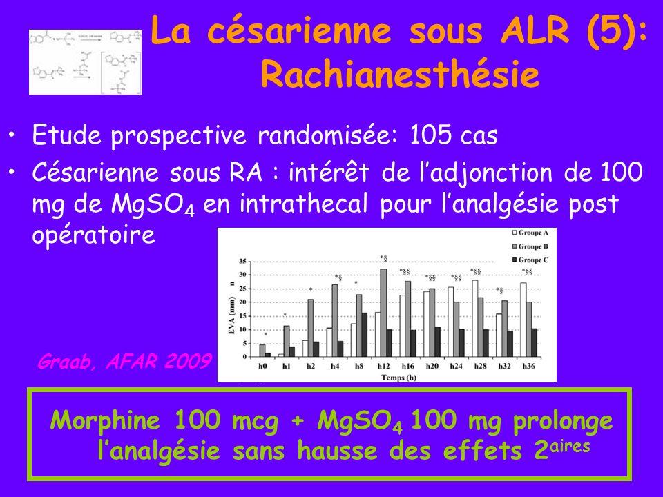 La césarienne sous ALR (2): 92 césariennes; rachi continue avec spinocath 22 et 24 Gauges Critères dévaluation: doses dAL, HMDN, drogues vasopressives, complications (échec, céphalées) Phénomènes hypotensifs: 30% Taux déchec: 20% Céphalées: 29% dont 18% de blood patch Alonso, IJOA 2009 RA continue: Taux déchec et de céphalées post ponction trop élevé pour lanalgésie obstétricale Déséquilibre du rapport Bénéfices/Risques