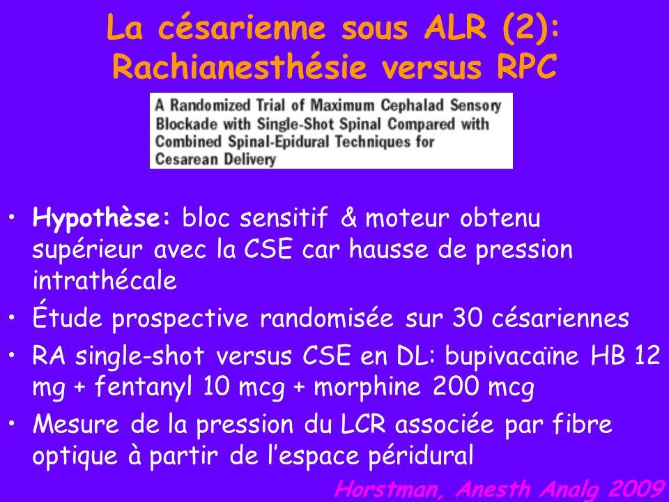 La césarienne sous ALR (2): Rachianesthésie versus RPC Pas de différence significative: - quant au niveau supérieur du bloc sensitif obtenu - quant à la pression mesurée du LCR Pas de corrélation technique ALR/ pression LCR/ niveau sensitif supérieur obtenu/ quantités de phényléphrine utilisée Horstman, Anesth Analg 2009 Horstamn Cappiello, Anesth Analg 2008