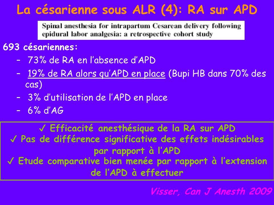 La césarienne sous ALR (4): RA sur APD 693 césariennes: – 73% de RA en labsence dAPD – 19% de RA alors quAPD en place (Bupi HB dans 70% des cas) – 3%